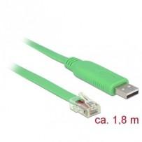 Delock Adaptér USB 2.0 Typ-A samec - 1 x Serial RS-232 RJ45 samec